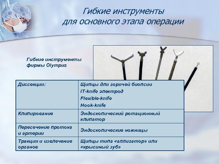 Гибкие инструменты для основного этапа операции Гибкие инструменты фирмы Olympus Диссекция: Щипцы для горячей