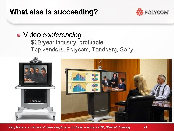 What else is succeeding? Video conferencing – – $2 B/year industry, profitable Top vendors:
