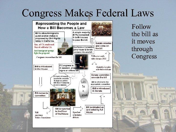 Congress Makes Federal Laws Follow the bill as it moves through Congress