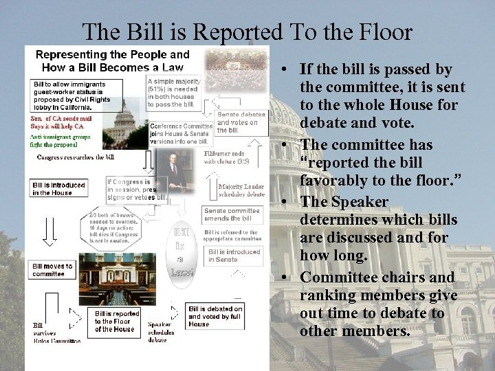 The Bill is Reported To the Floor • If the bill is passed by