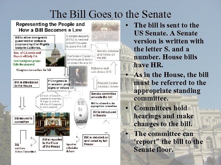 The Bill Goes to the Senate • The bill is sent to the US