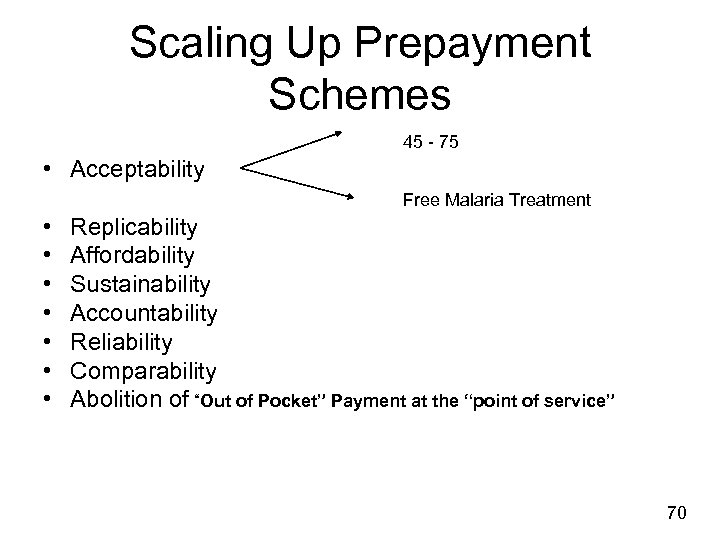 Scaling Up Prepayment Schemes 45 - 75 • Acceptability Free Malaria Treatment • •