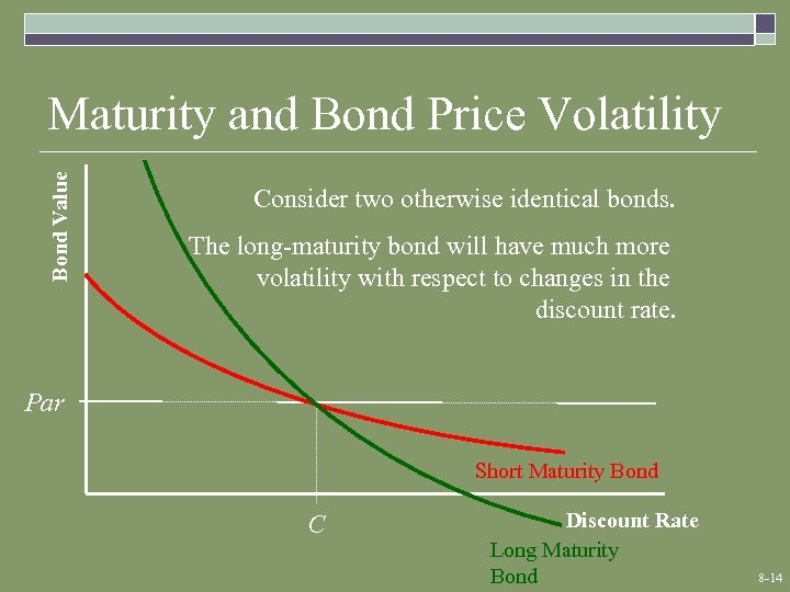 Bond Value Maturity and Bond Price Volatility Consider two otherwise identical bonds. The long-maturity
