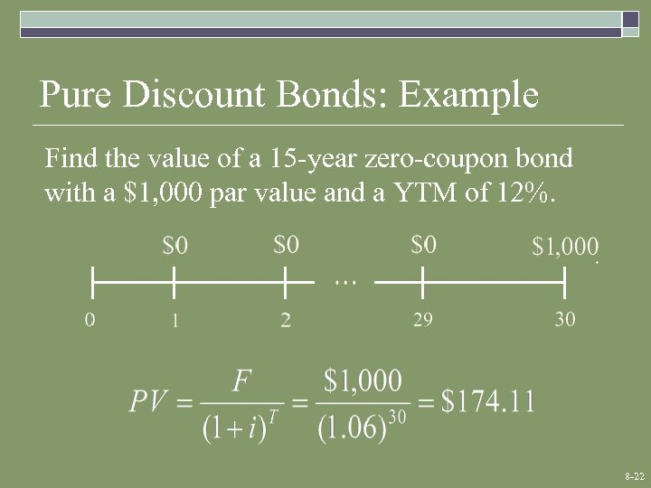 Pure Discount Bonds: Example Find the value of a 15 -year zero-coupon bond with