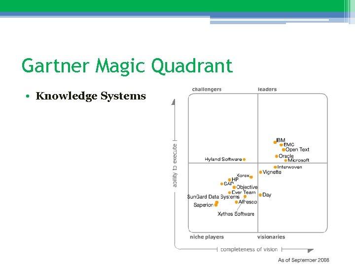 Gartner Magic Quadrant • Knowledge Systems