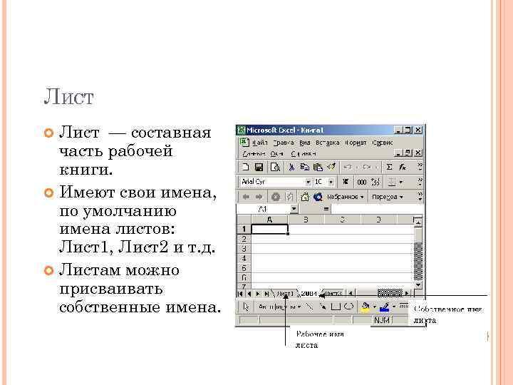 ЛИСТ Лист — составная часть рабочей книги. Имеют свои имена, по умолчанию имена листов: