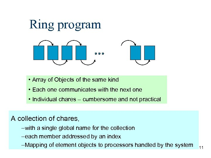 Ring program • Array of Objects of the same kind • Each one communicates