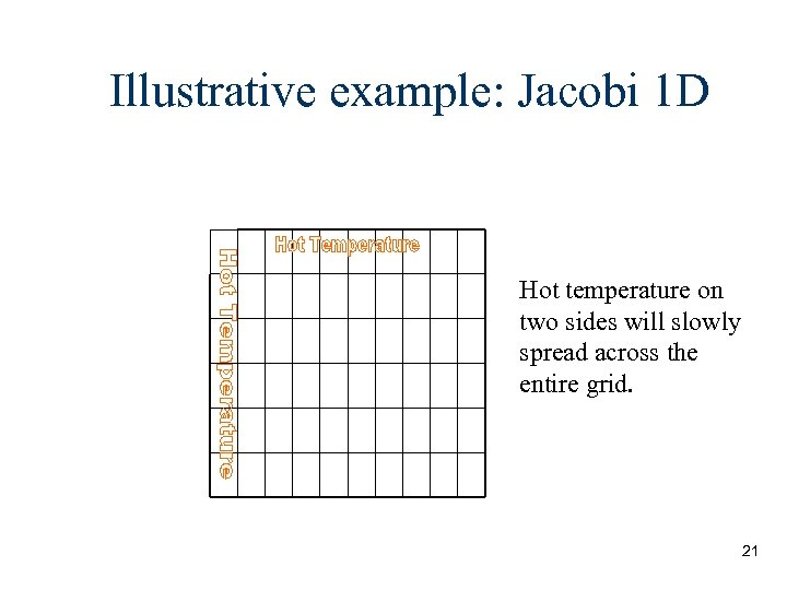 Illustrative example: Jacobi 1 D Hot temperature on two sides will slowly spread across