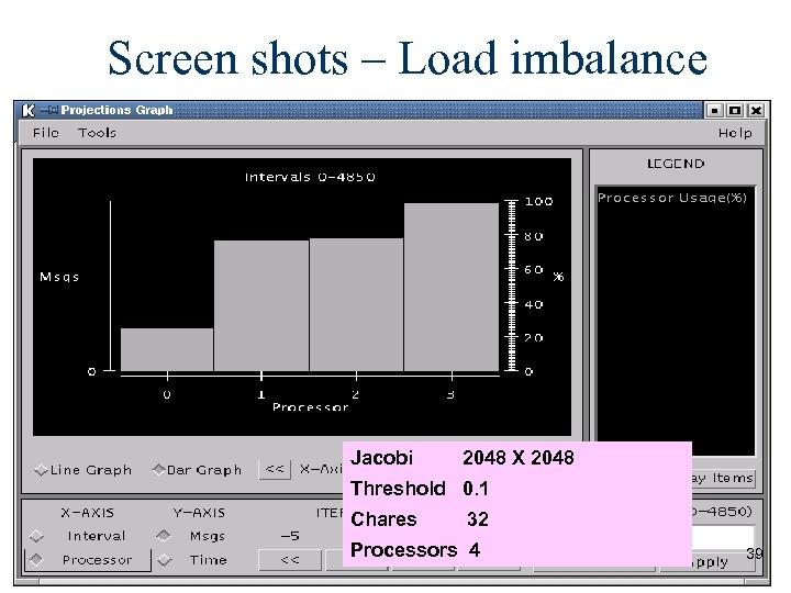 Screen shots – Load imbalance Jacobi 2048 X 2048 Threshold 0. 1 Chares 32