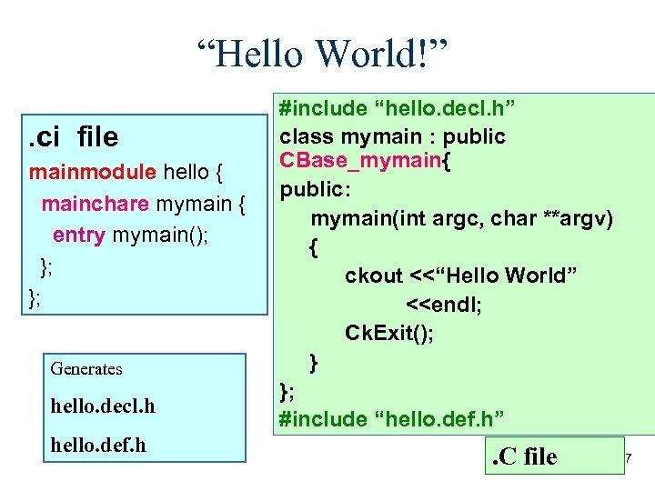 """Hello World!"". ci file mainmodule hello { mainchare mymain { entry mymain(); }; };"