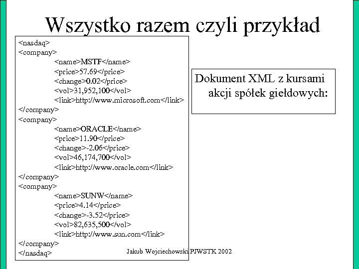Wszystko razem czyli przykład <nasdaq> <company> <name>MSTF</name> <price>57. 69</price> Dokument XML z kursami <change>0.