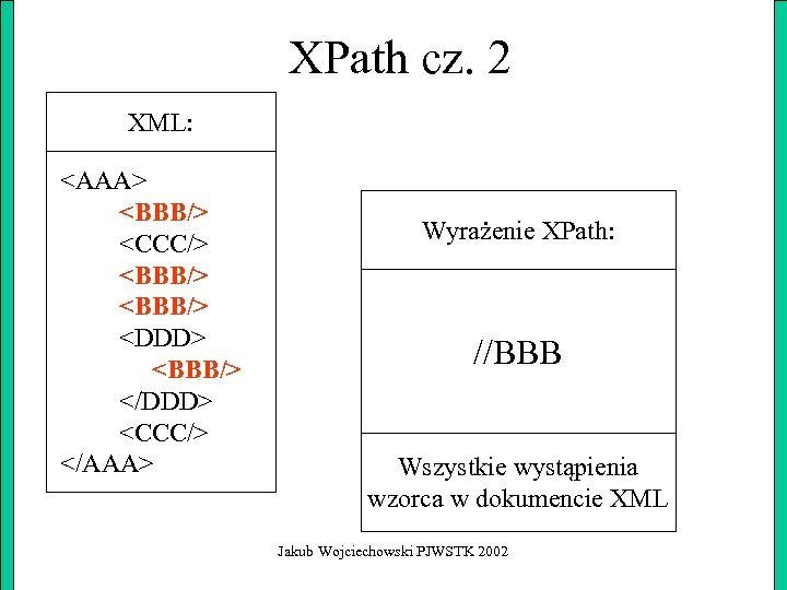 XPath cz. 2 XML: <AAA> <BBB/> <CCC/> <BBB/> <DDD> <BBB/> </DDD> <CCC/> </AAA> Wyrażenie