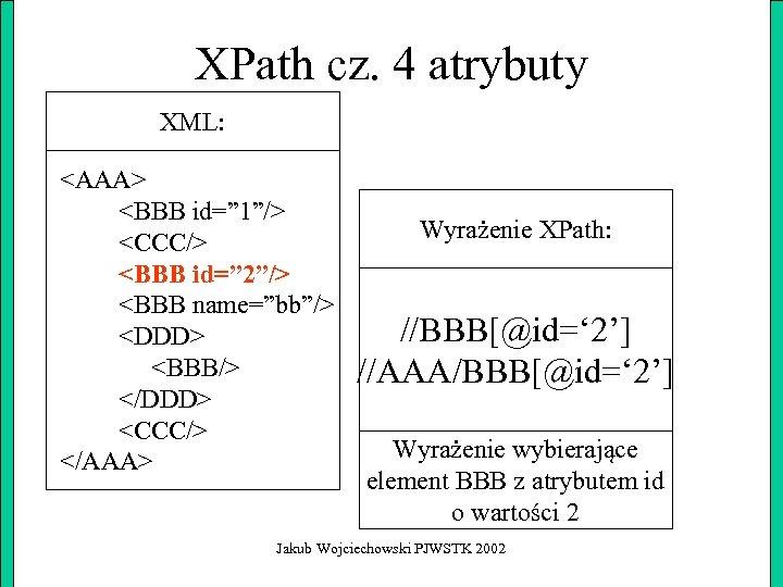 "XPath cz. 4 atrybuty XML: <AAA> <BBB id="" 1""/> <CCC/> <BBB id="" 2""/> <BBB"