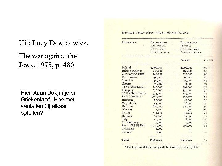 Uit: Lucy Dawidowicz, The war against the Jews, 1975, p. 480 Hier staan Bulgarije