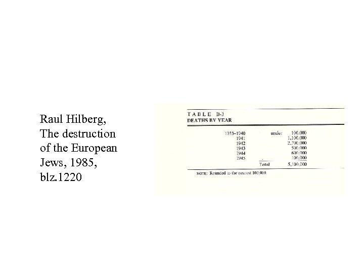 Raul Hilberg, The destruction of the European Jews, 1985, blz. 1220