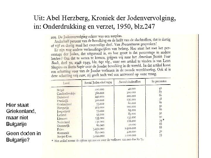 Uit: Abel Herzberg, Kroniek der Jodenvervolging, in: Onderdrukking en verzet, 1950, blz. 247 Hier