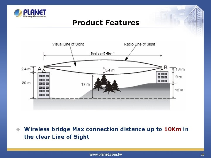 Product Features u Wireless bridge Max connection distance up to 10 Km in the