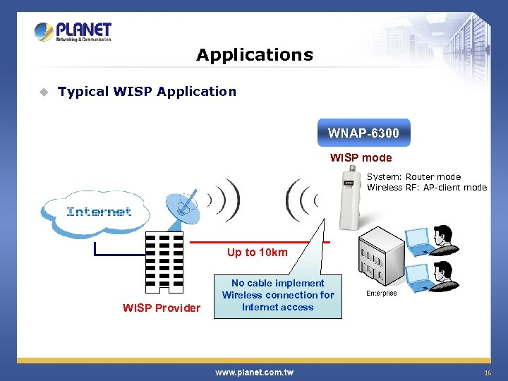 Applications u Typical WISP Application WNAP-6300 WISP mode System: Router mode Wireless RF: AP-client