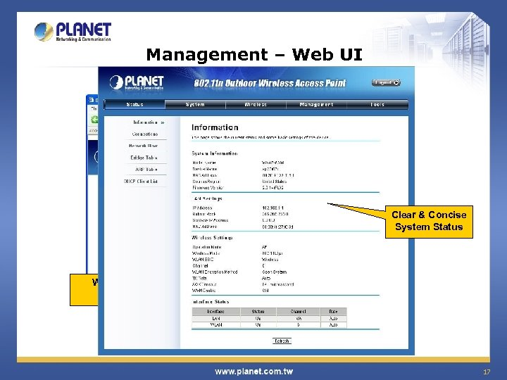 Management – Web UI Clear & Concise System Status Web Login 17