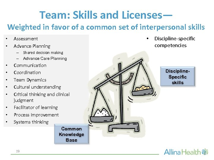 Team: Skills and Licenses— Weighted in favor of a common set of interpersonal skills
