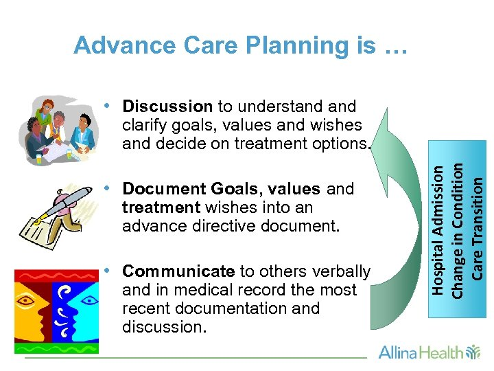 Advance Care Planning is … • Discussion to understand • Document Goals, values and