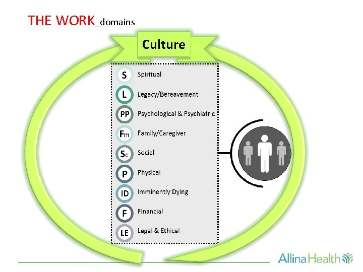 THE WORK_domains Culture