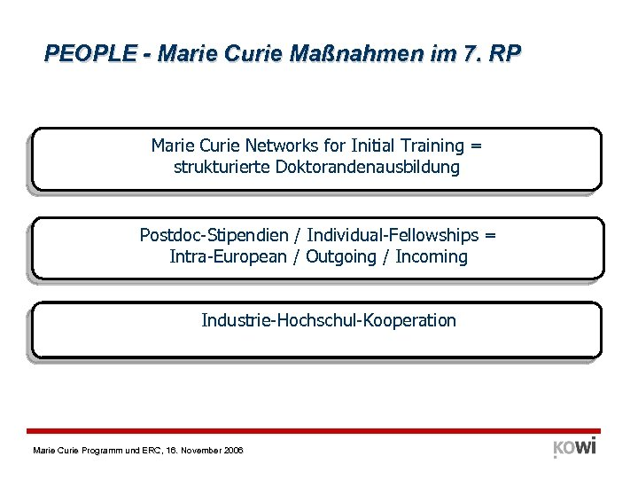 PEOPLE - Marie Curie Maßnahmen im 7. RP Marie Curie Networks for Initial Training