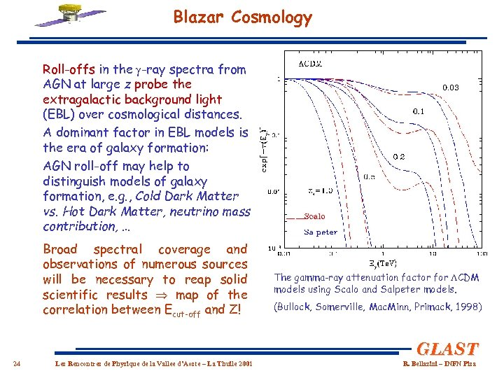Blazar Cosmology Roll-offs in the -ray spectra from AGN at large z probe the