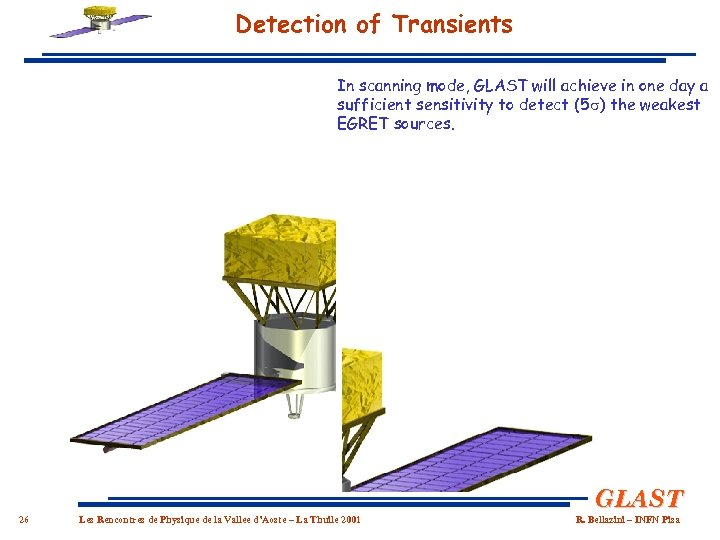 Detection of Transients In scanning mode, GLAST will achieve in one day a sufficient