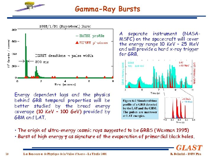 Gamma-Ray Bursts A separate instrument (NASAMSFC) on the spacecraft will cover the energy range