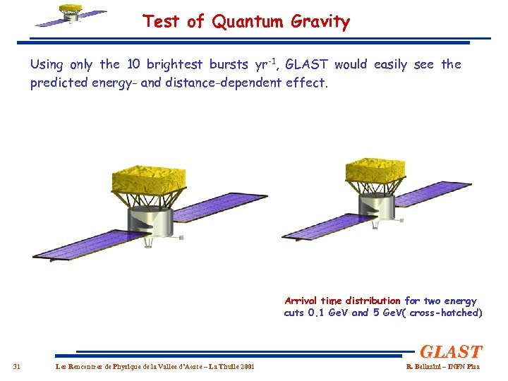 Test of Quantum Gravity Using only the 10 brightest bursts yr-1, GLAST would easily