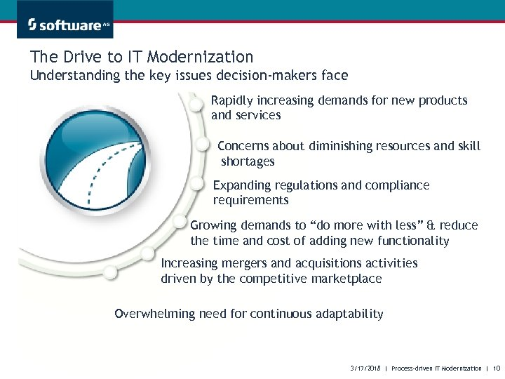 The Drive to IT Modernization Understanding the key issues decision-makers face Rapidly increasing demands