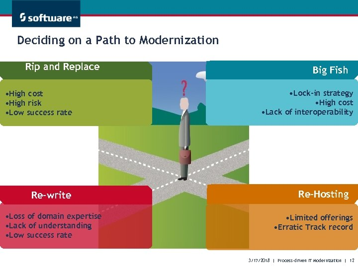 Deciding on a Path to Modernization Rip and Replace • High cost • High