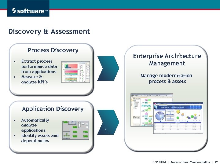 Discovery & Assessment Process Discovery • • Extract process performance data from applications Measure