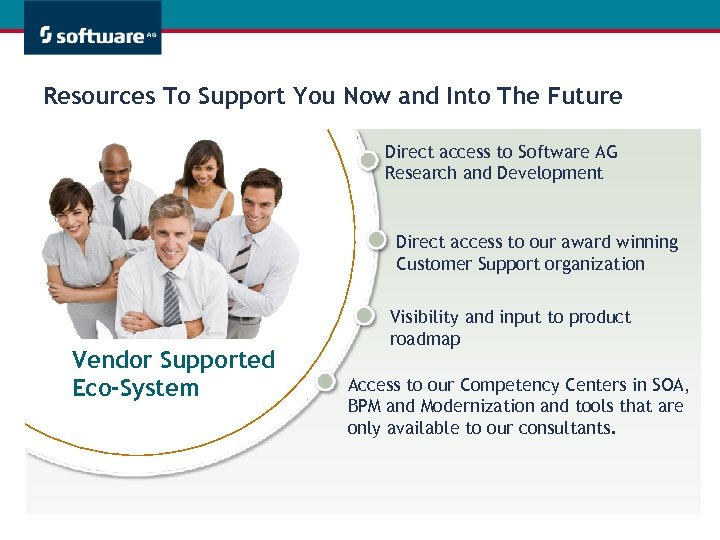Resources To Support You Now and Into The Future Direct access to Software AG