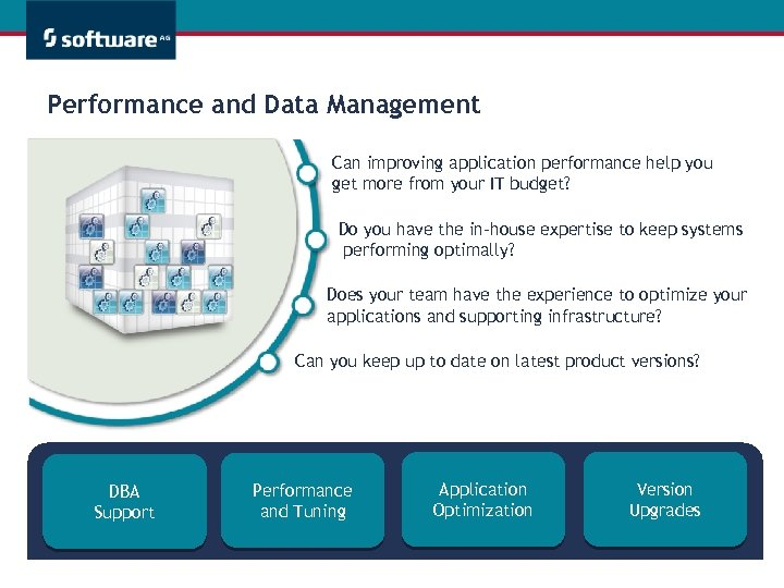 Performance and Data Management Can improving application performance help you get more from your