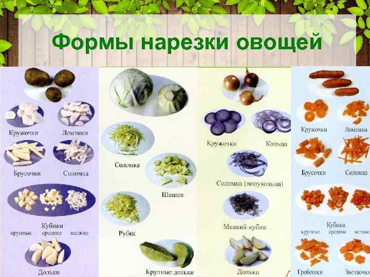 сложностью метода основные формы нарезки овощей с фото внутри снаружи место