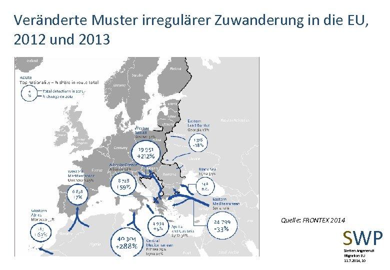 Veränderte Muster irregulärer Zuwanderung in die EU, 2012 und 2013 Quelle: FRONTEX 2014 SWP