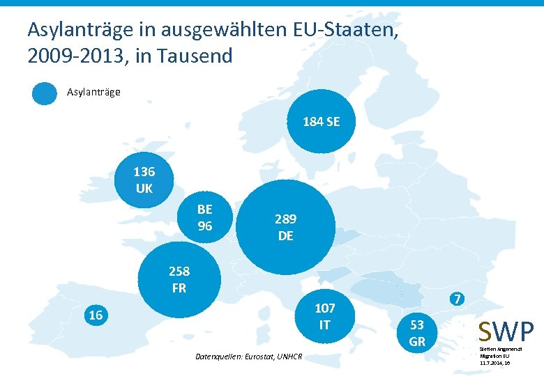 Asylanträge in ausgewählten EU-Staaten, 2009 -2013, in Tausend Asylanträge 184 SE 136 UK BE
