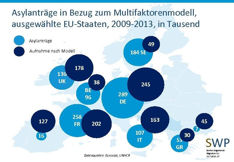 Asylanträge in Bezug zum Multifaktorenmodell, ausgewählte EU-Staaten, 2009 -2013, in Tausend Asylanträge 49 Aufnahme