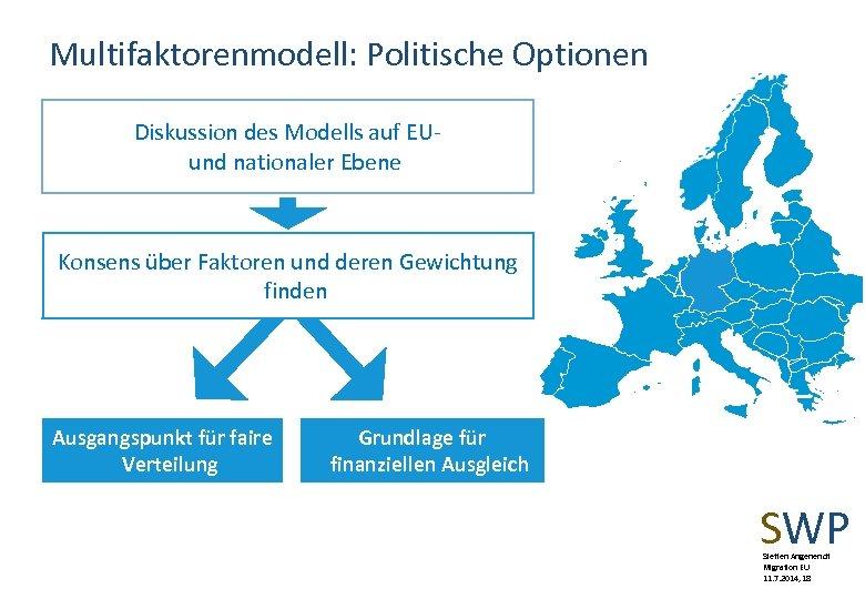 Multifaktorenmodell: Politische Optionen Diskussion des Modells auf EUund nationaler Ebene Konsens über Faktoren und