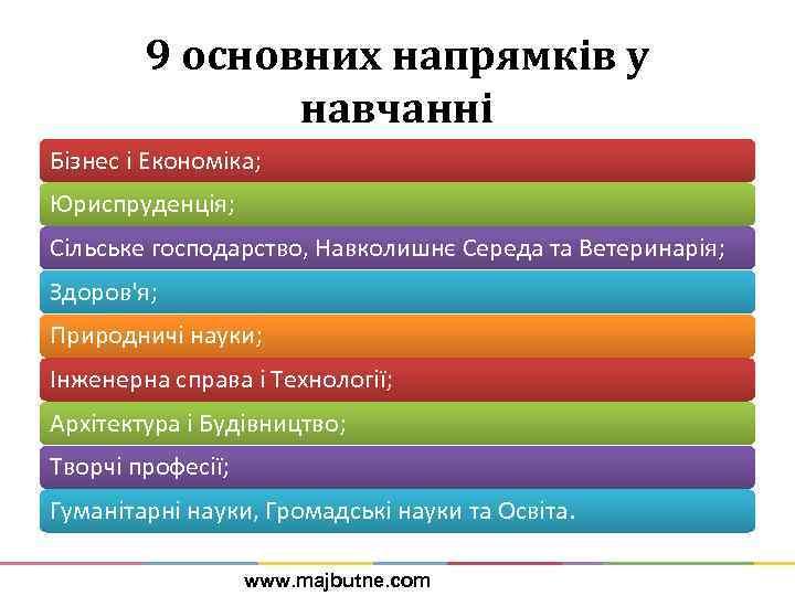 9 основних напрямків у навчанні Бізнес і Економіка; Юриспруденція; Сільське господарство, Навколишнє Середа та