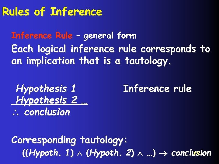 Rules of Inference Rule – general form Each logical inference rule corresponds to an