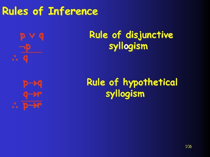 Rules of Inference p q Rule of disjunctive syllogism p q q r p