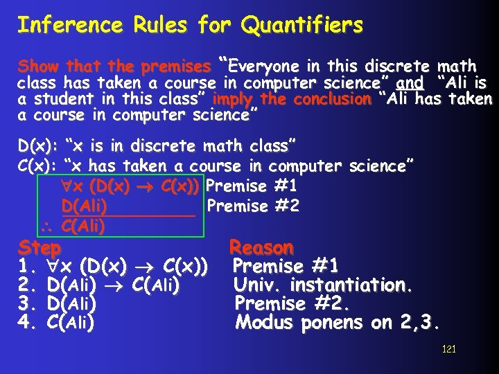 """Inference Rules for Quantifiers Show that the premises """"Everyone in this discrete math class"""