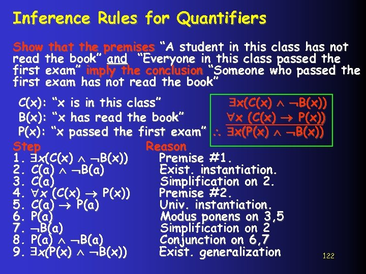 """Inference Rules for Quantifiers Show that the premises """"A student in this class has"""