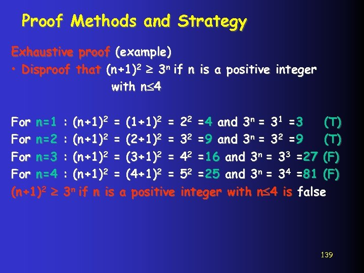 Proof Methods and Strategy Exhaustive proof (example) • Disproof that (n+1)2 3 n if