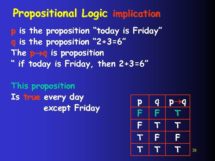 """Propositional Logic implication p is the proposition """"today is Friday"""" q is the proposition"""