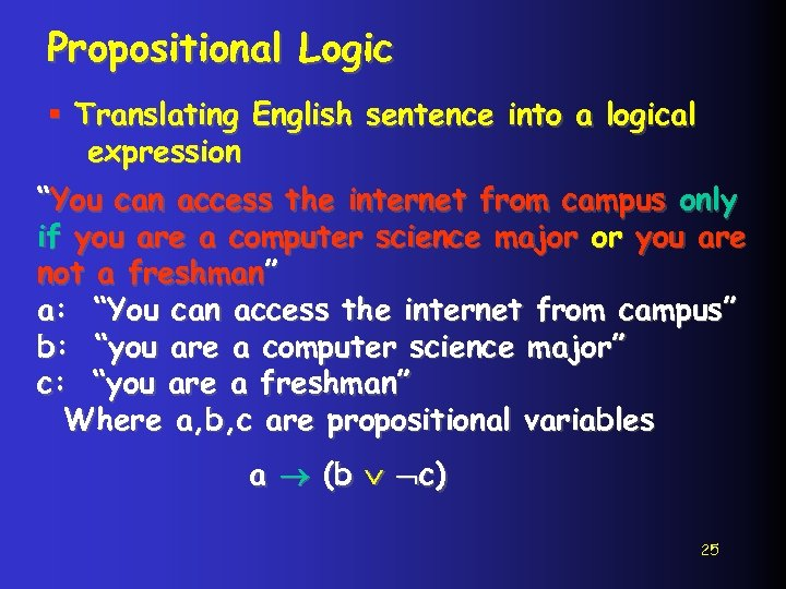 """Propositional Logic § Translating English sentence into a logical expression """"You can access the"""