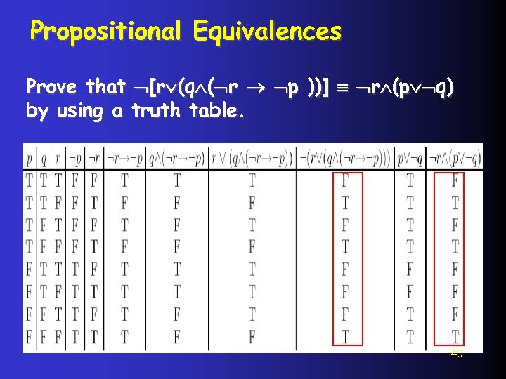 Propositional Equivalences Prove that [r (q ( r p ))] r (p q) by